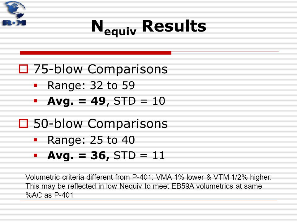 Nequiv Results 75-blow Comparisons 50-blow Comparisons Range: 32 to 59