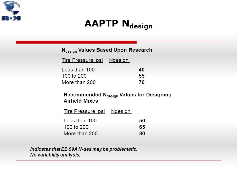 AAPTP Ndesign Ndesign Values Based Upon Research