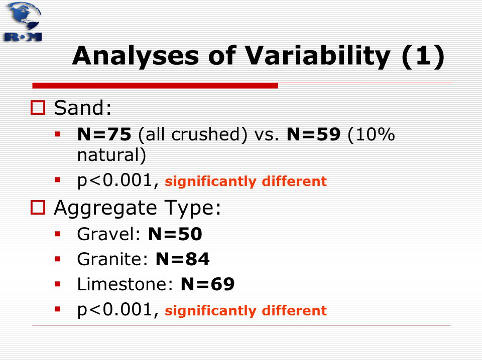 Analyses of Variability (1)
