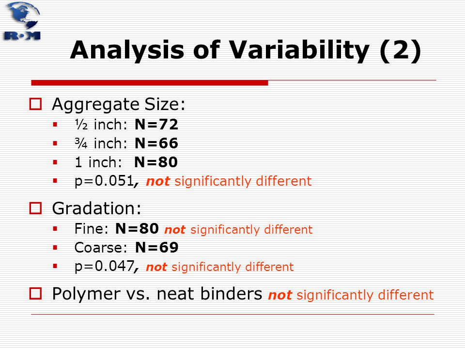 Analysis of Variability (2)