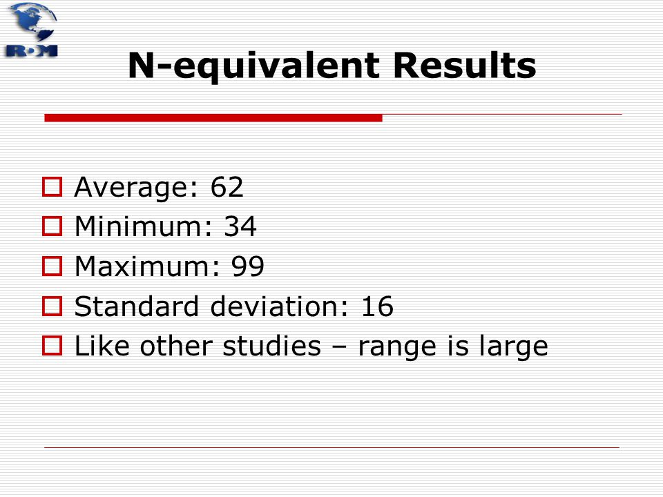 N-equivalent Results Average: 62 Minimum: 34 Maximum: 99