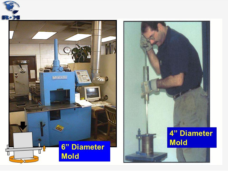 4 Diameter Mold 6 Diameter Mold