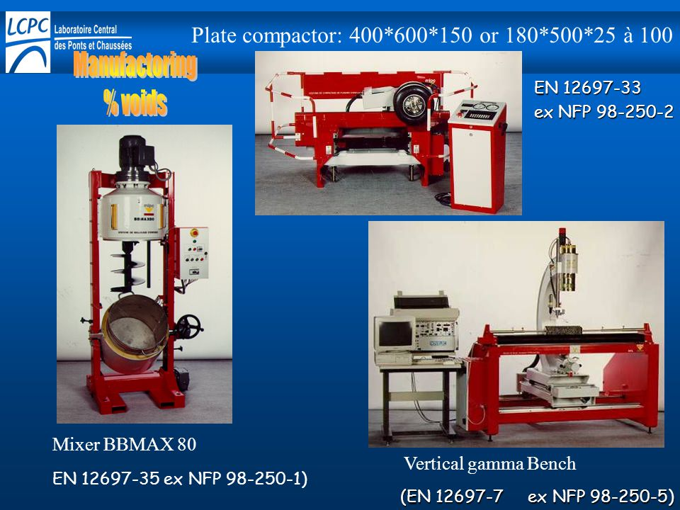 Manufactoring % voids Plate compactor: 400*600*150 or 180*500*25 à 100