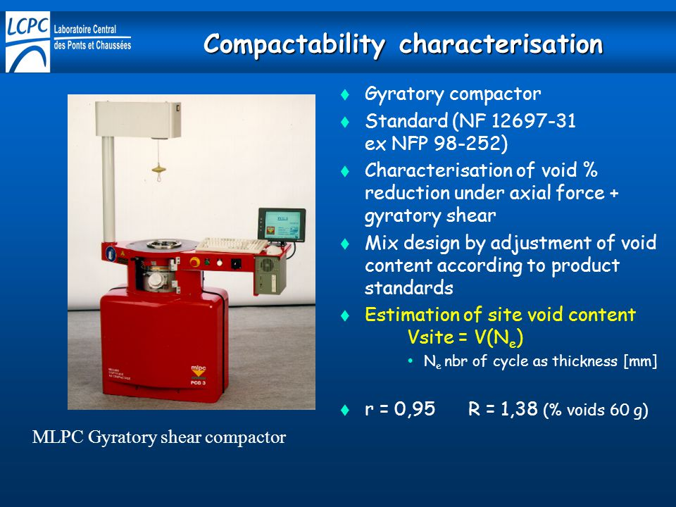 Compactability characterisation