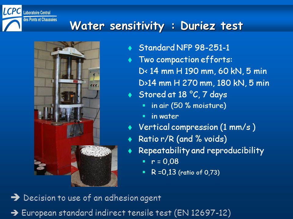 Water sensitivity : Duriez test