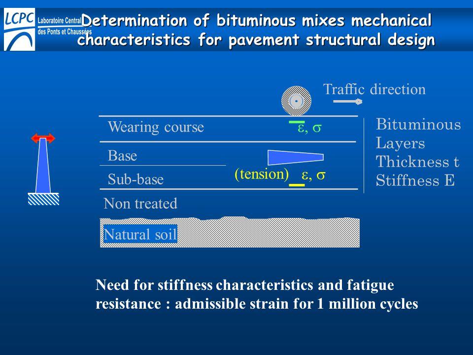 Determination of bituminous mixes mechanical characteristics for pavement structural design