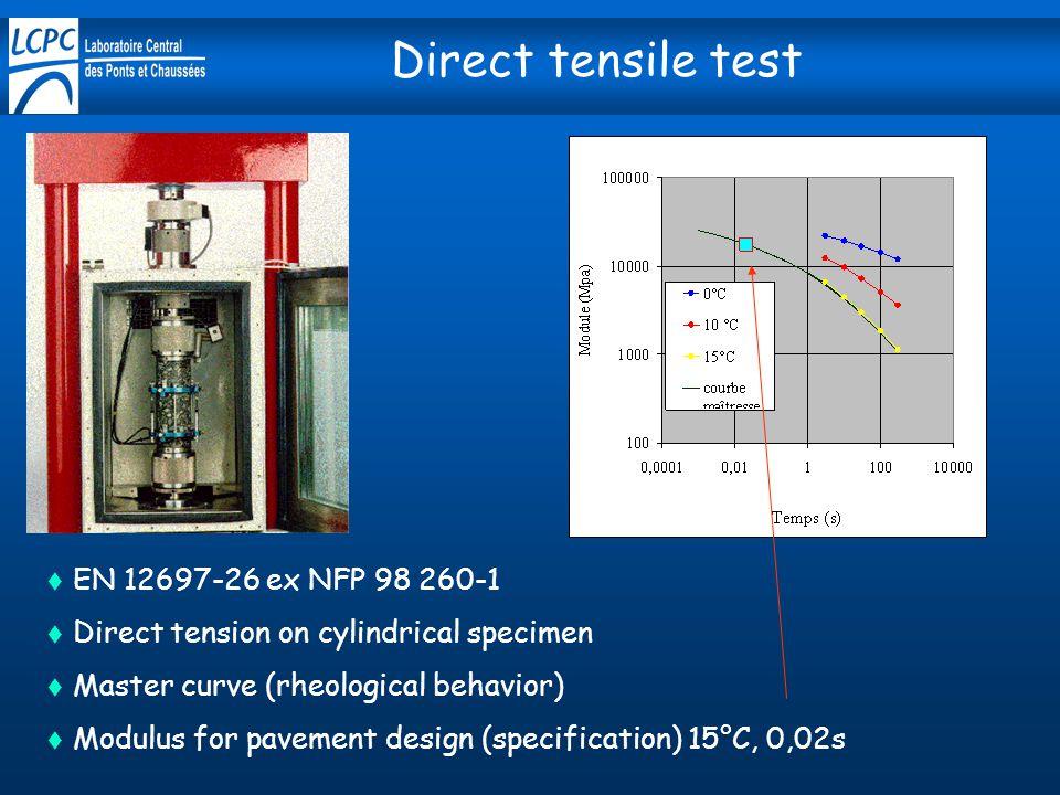 Direct tensile test EN 12697-26 ex NFP 98 260-1
