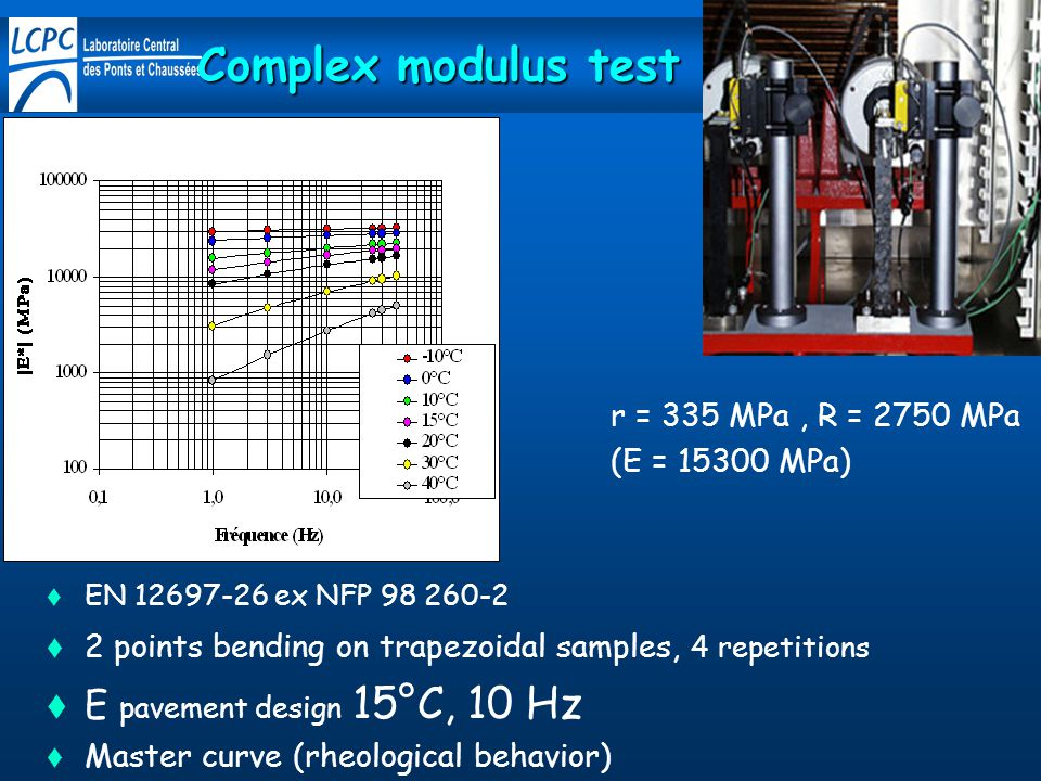 Complex modulus test E pavement design 15°C, 10 Hz