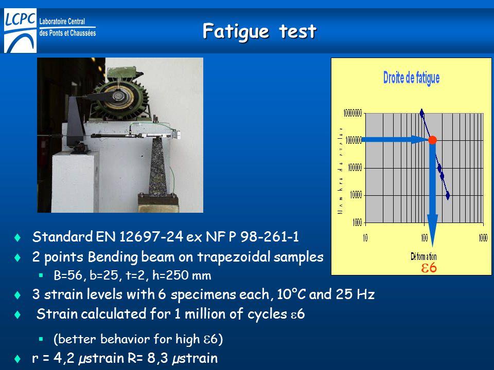 Fatigue test 6 Standard EN 12697-24 ex NF P 98-261-1