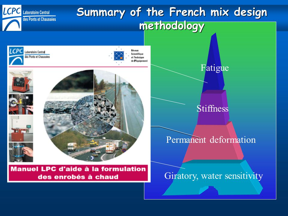 Summary of the French mix design methodology