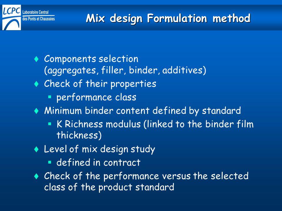 Mix design Formulation method