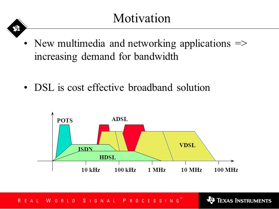 Motivation New multimedia and networking applications => increasing demand for bandwidth. DSL is cost effective broadband solution.