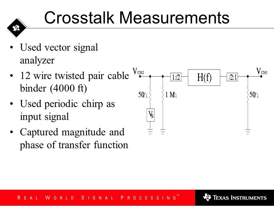Crosstalk Measurements