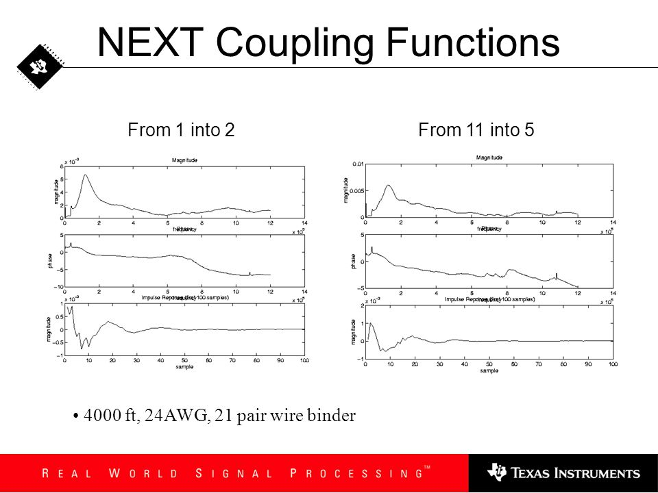 NEXT Coupling Functions