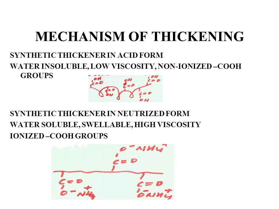 MECHANISM OF THICKENING