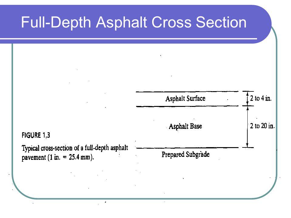 Full-Depth Asphalt Cross Section