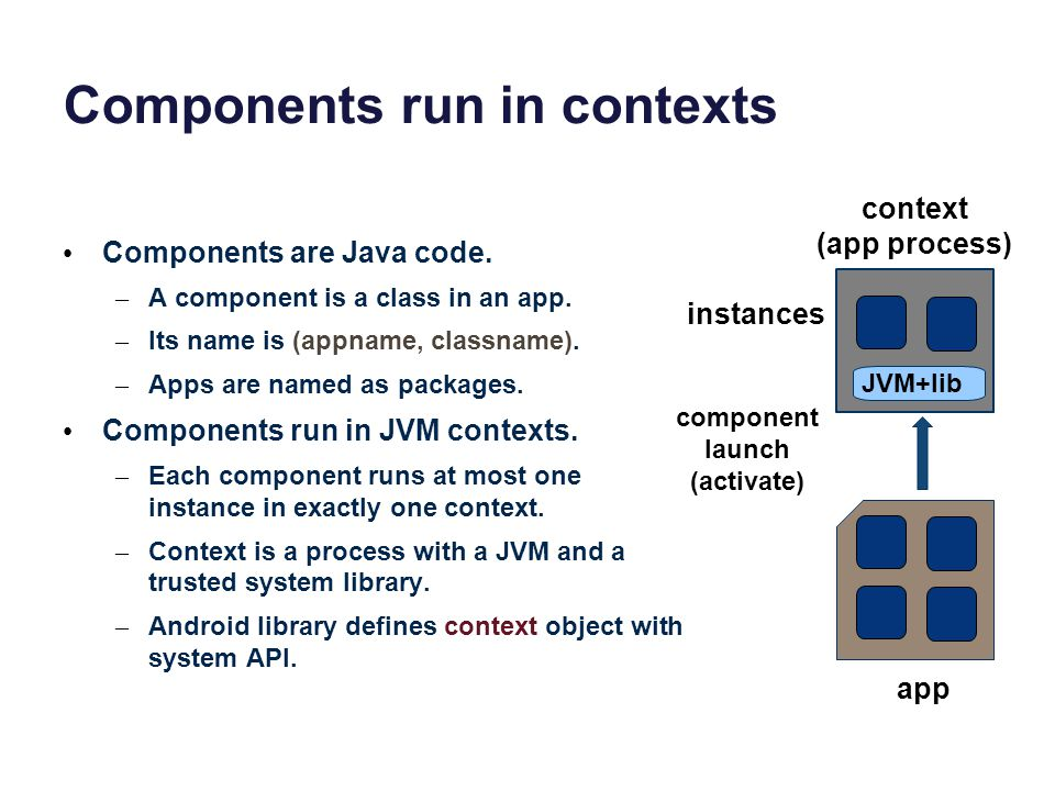 Components run in contexts