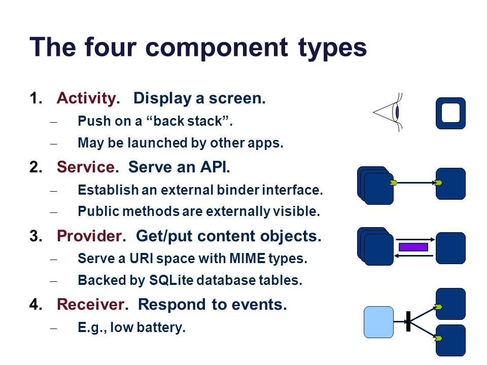 The four component types