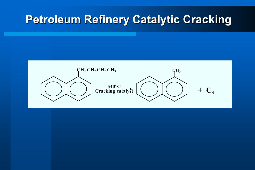 Petroleum Refinery Catalytic Cracking