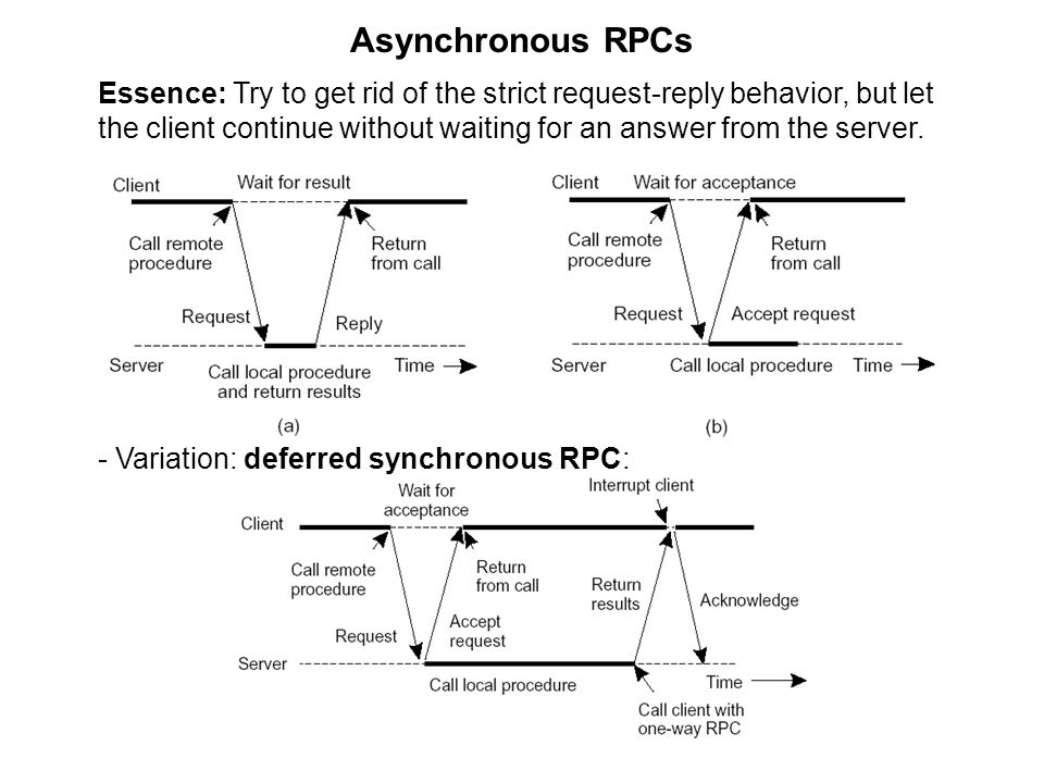- Variation: deferred synchronous RPC: