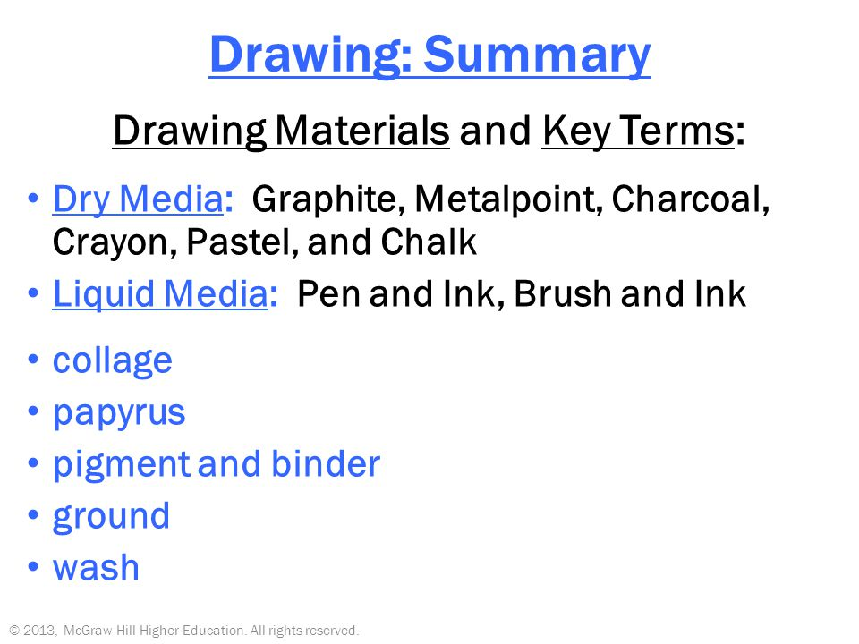 Drawing Materials and Key Terms: