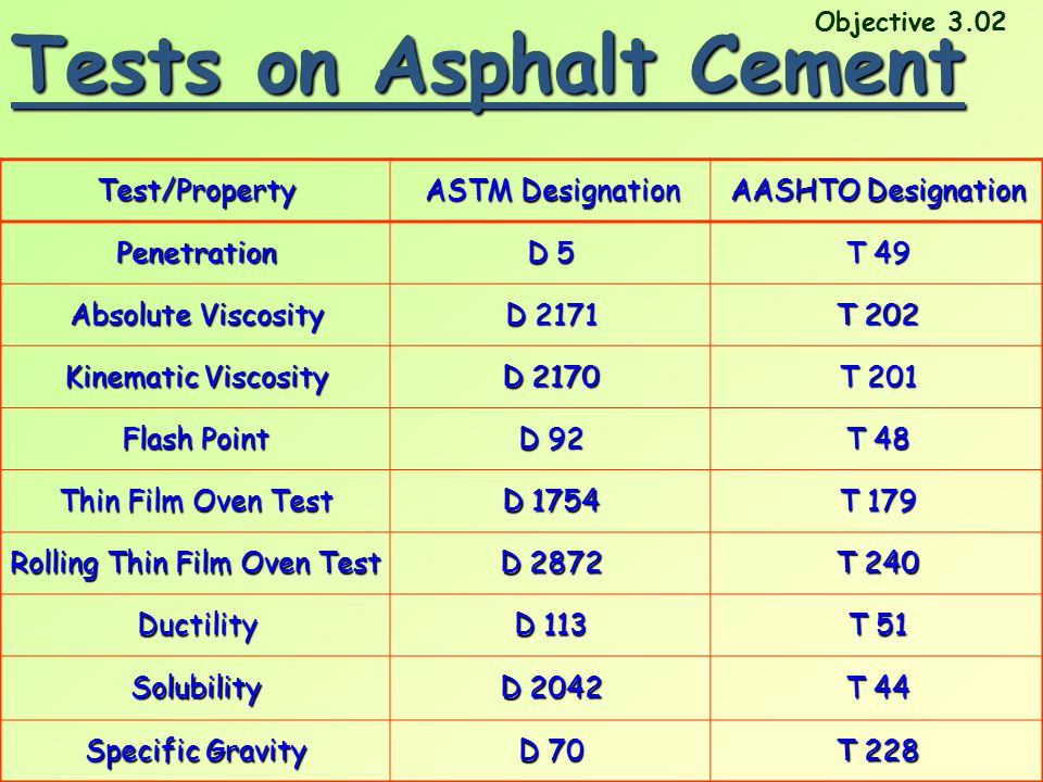 Tests on Asphalt Cement