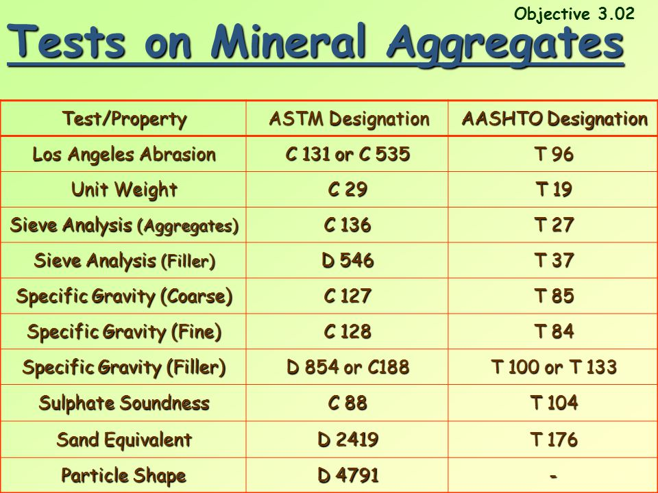 Tests on Mineral Aggregates