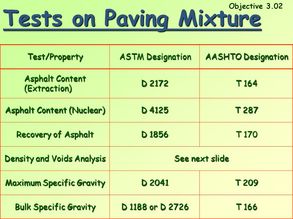 Tests on Paving Mixture
