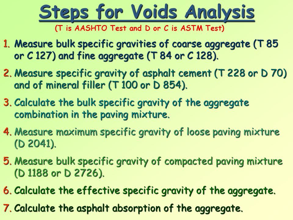 Steps for Voids Analysis