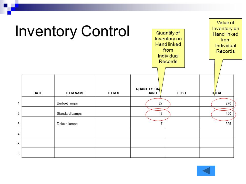 Inventory Control Value of Inventory on Hand linked from Individual Records. Quantity of Inventory on Hand linked from Individual Records.