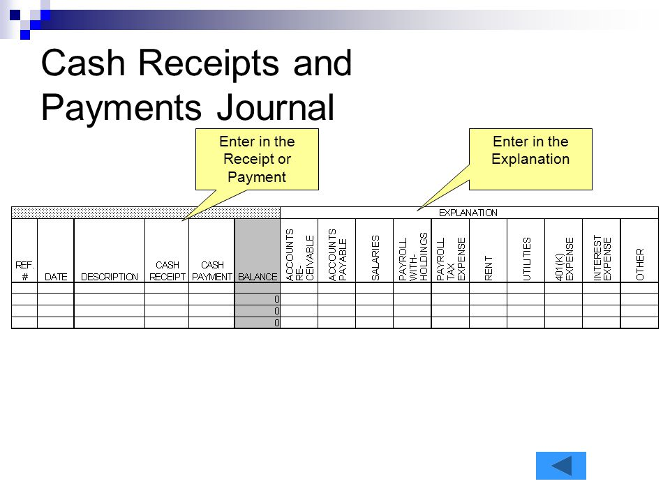 Cash Receipts and Payments Journal