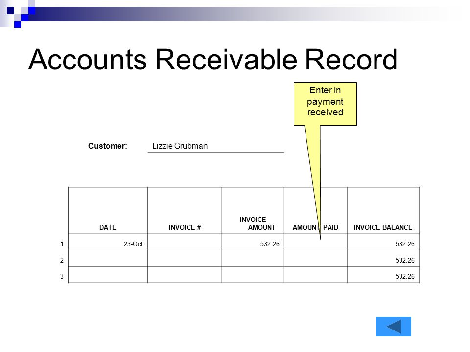 Accounts Receivable Record