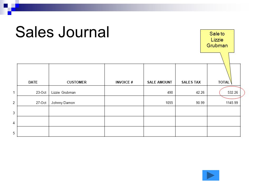 Sales Journal Sale to Lizzie Grubman DATE CUSTOMER INVOICE #