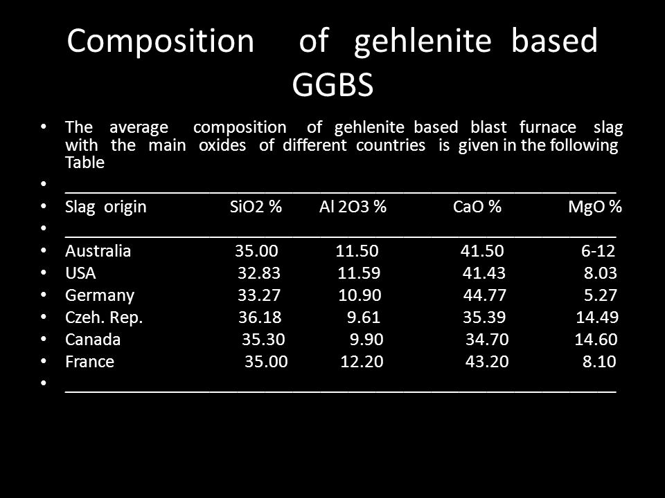 Composition of gehlenite based GGBS