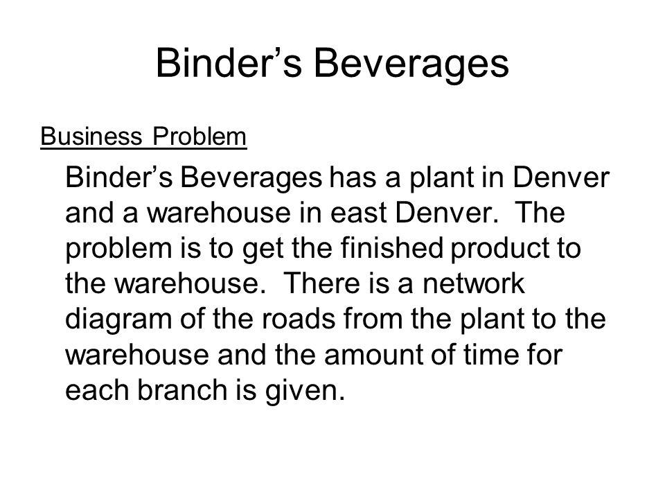 Binder's Beverages Business Problem.