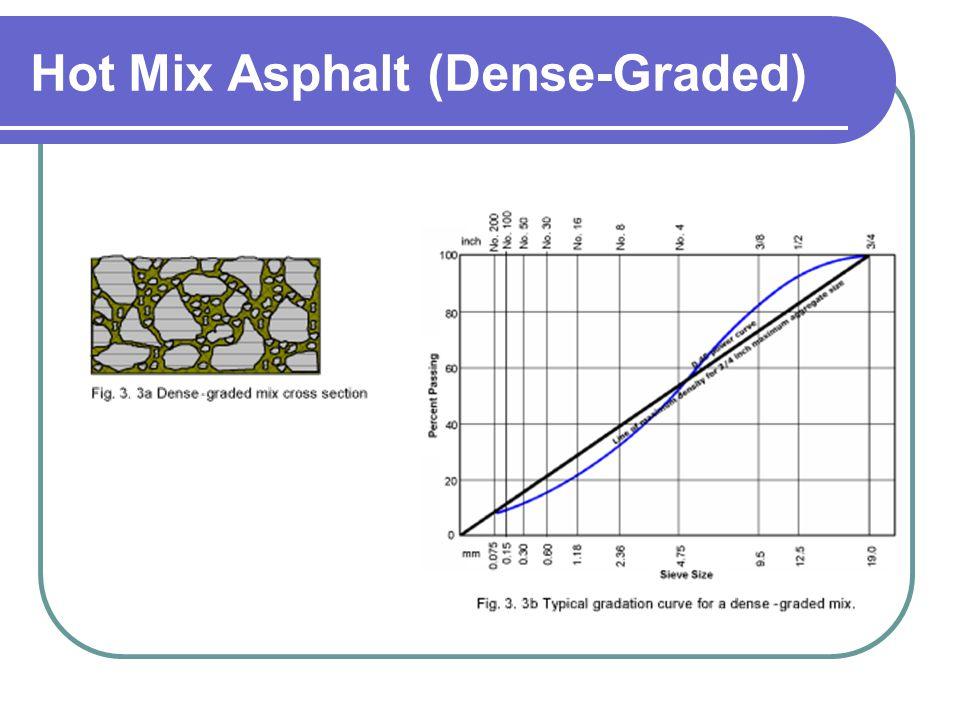 Hot Mix Asphalt (Dense-Graded)