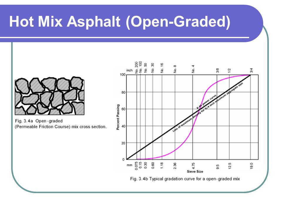 Hot Mix Asphalt (Open-Graded)