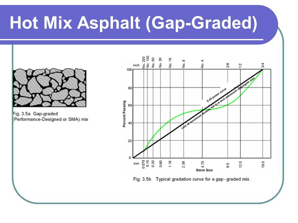 Hot Mix Asphalt (Gap-Graded)