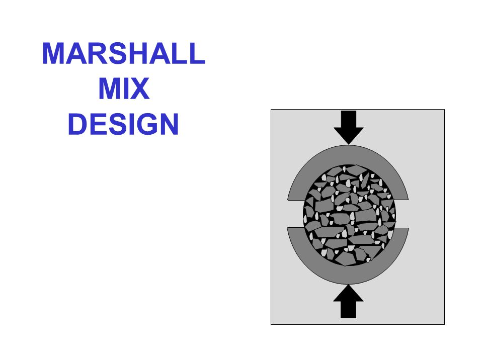 Marshall Mix Design Developed by Bruce Marshall for the Mississippi Highway Department in the late 30's.