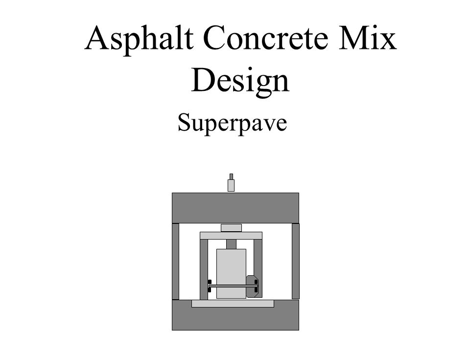 Superpave Volumetric Mix Design