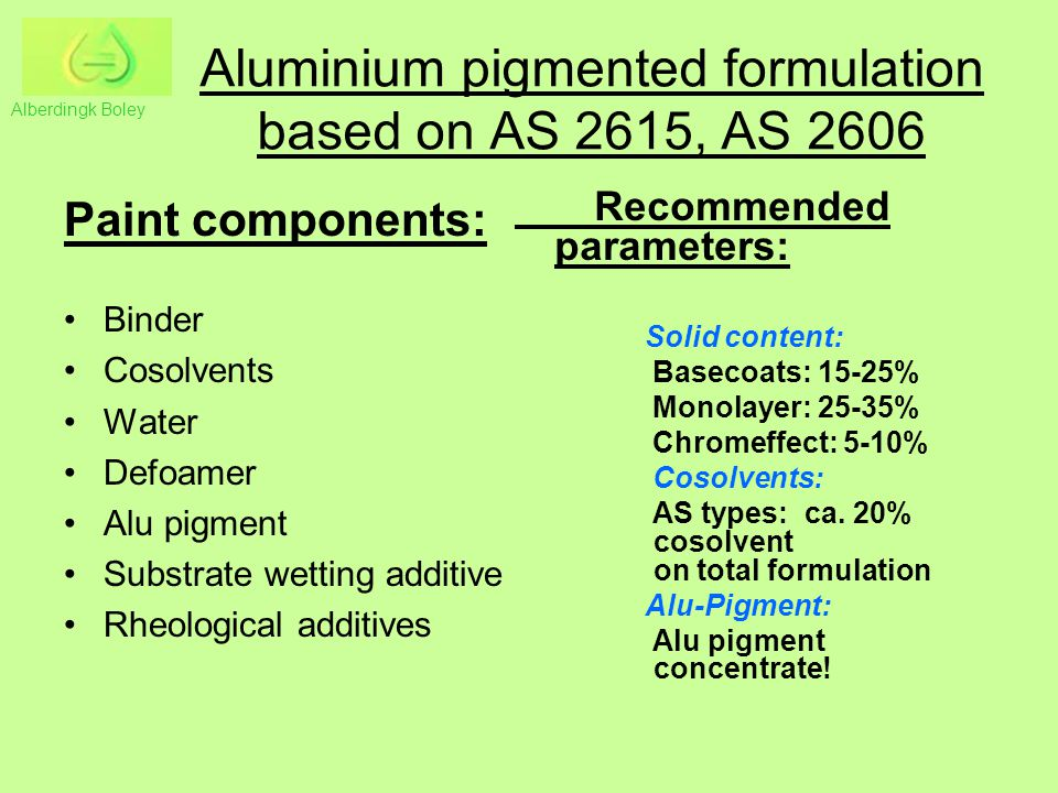 Aluminium pigmented formulation based on AS 2615, AS 2606