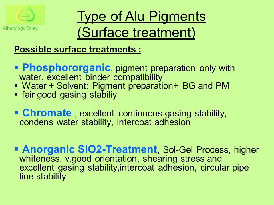 Type of Alu Pigments (Surface treatment)