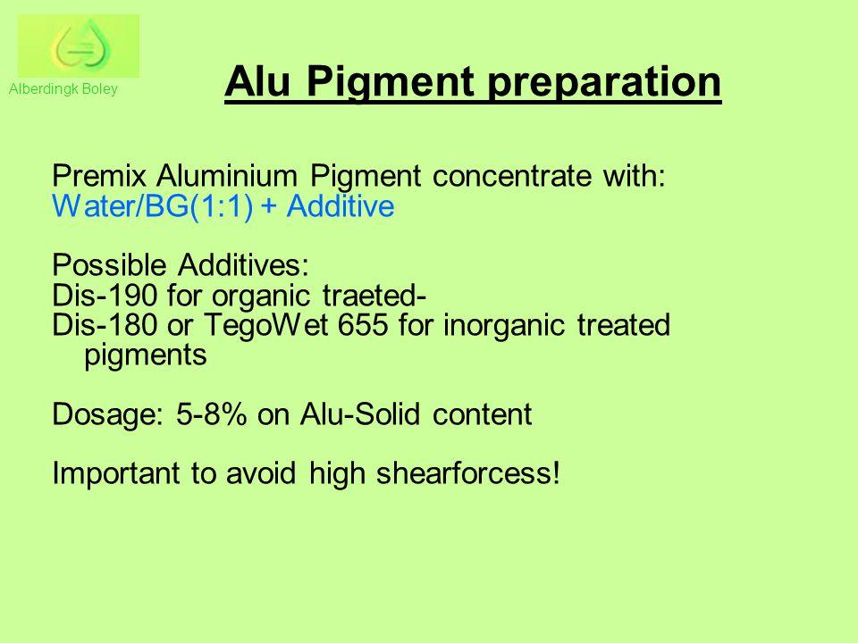 Alu Pigment preparation
