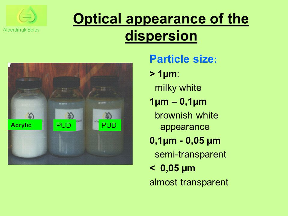 Optical appearance of the dispersion
