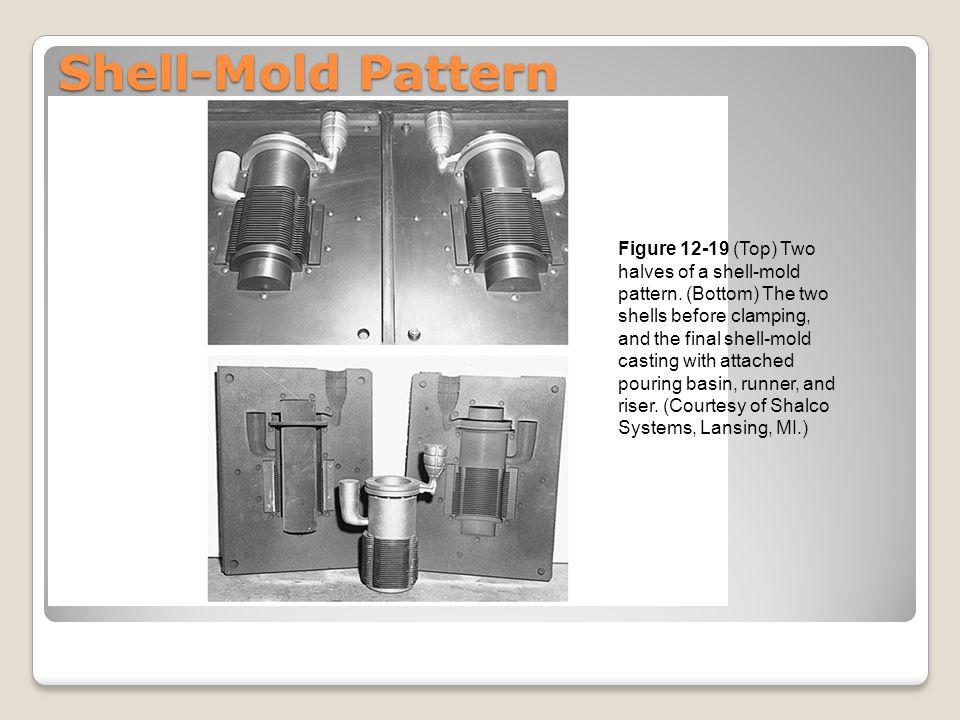 Shell-Mold Pattern
