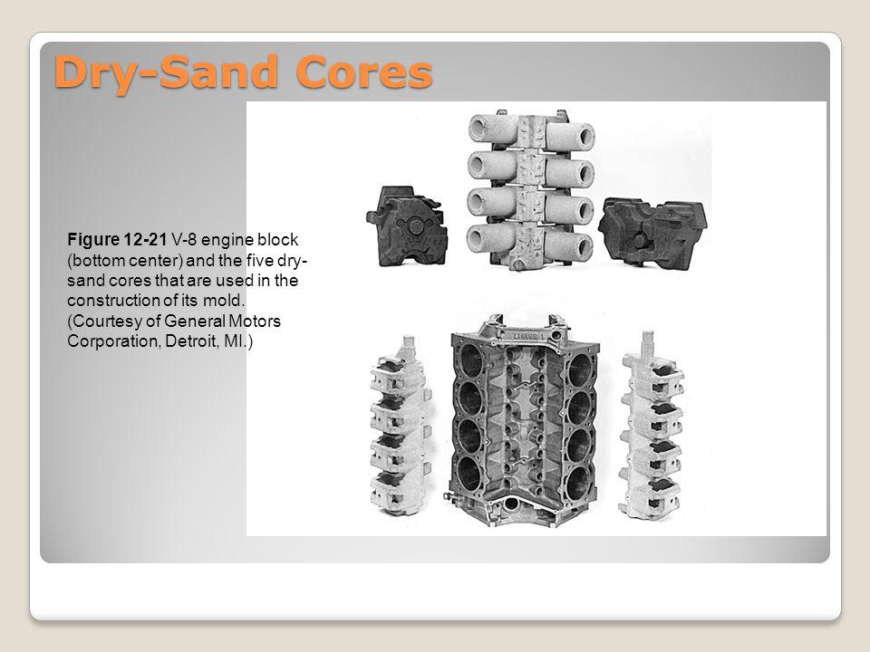 Dry-Sand Cores