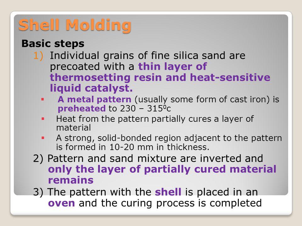 Shell Molding Basic steps