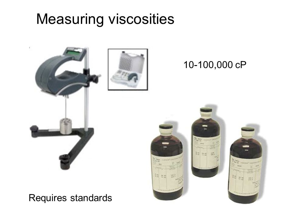 Measuring viscosities