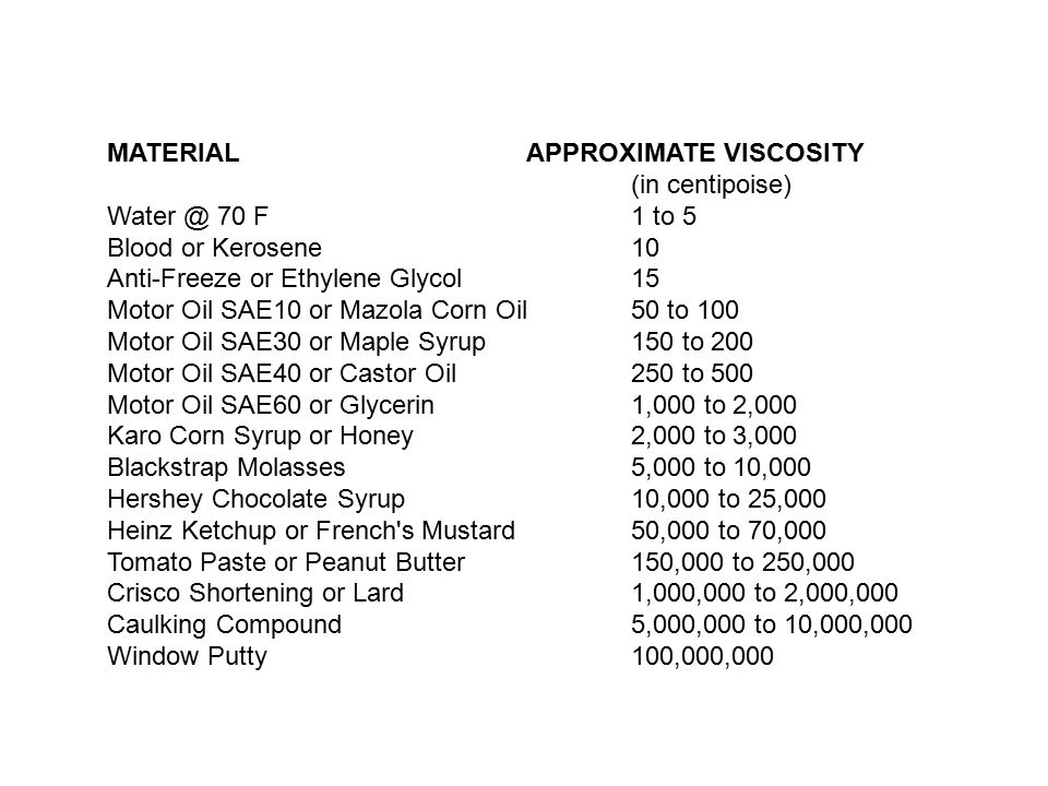 MATERIAL APPROXIMATE VISCOSITY