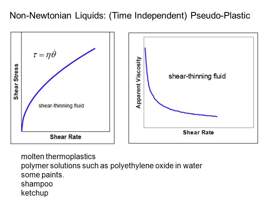 Non-Newtonian Liquids: (Time Independent) Pseudo-Plastic